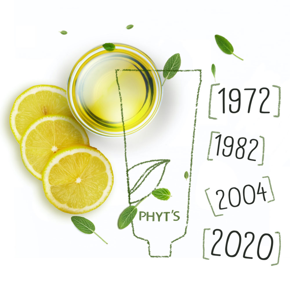 chronologie-phyts-histoire-image-citrons-dates-importantes